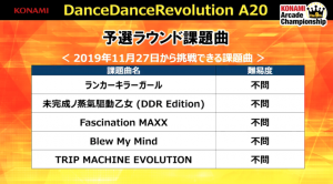 DDR A20 Guide for The 9th KONAMI Arcade Championship